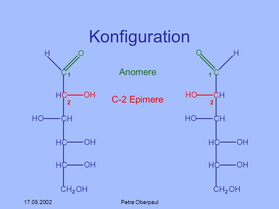 Konfiguration 1 Anomere 1 2 C-2 Epimere 2 C HC CH CH2 OH H O OH HO C