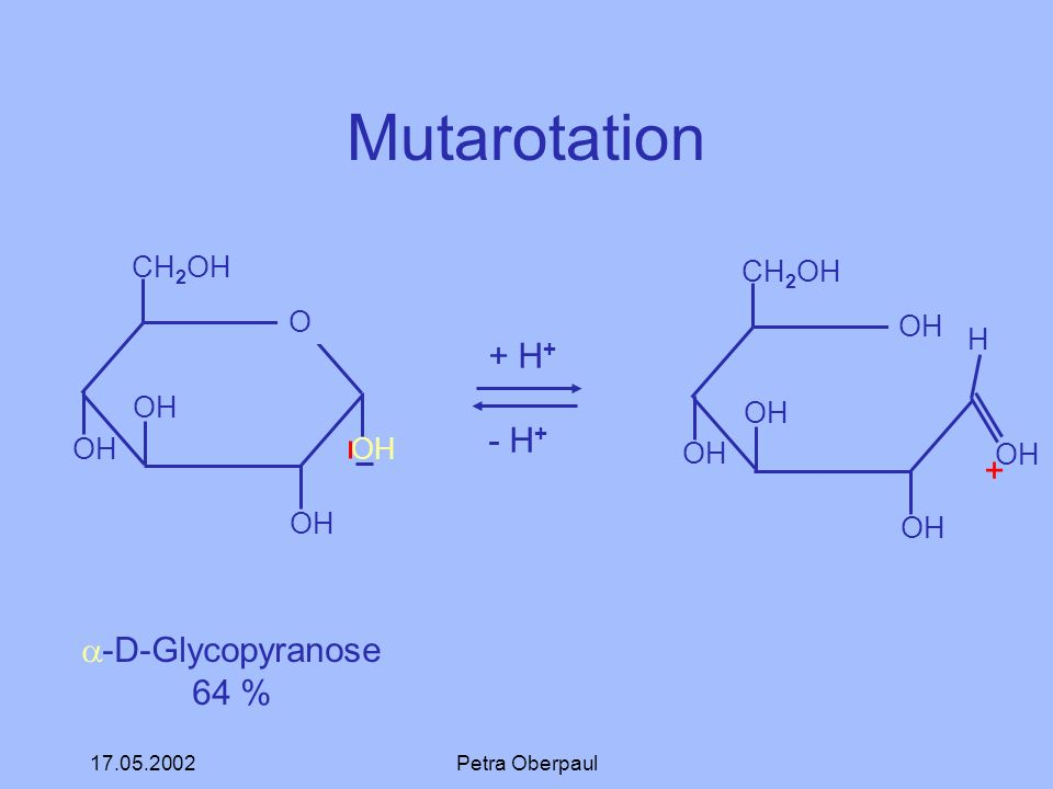 Mutarotation + H+ - H+ + a-D-Glycopyranose 64 % CH2OH CH2OH O OH H OH
