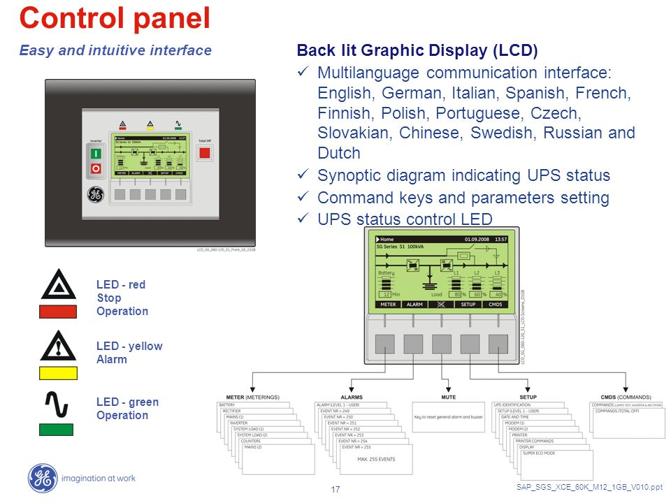 Diagram Panel Ups Choice Image - How To Guide And Refrence