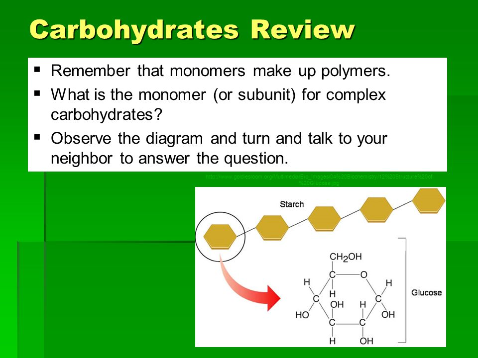 Carbohydrates Review Remember that monomers make up polymers.
