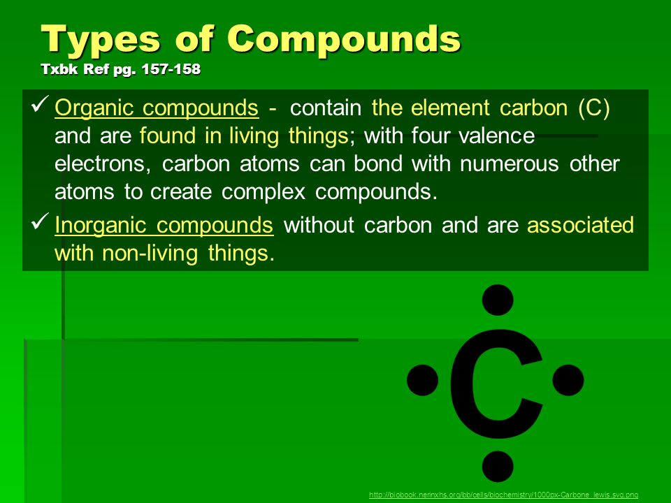Types of Compounds Txbk Ref pg