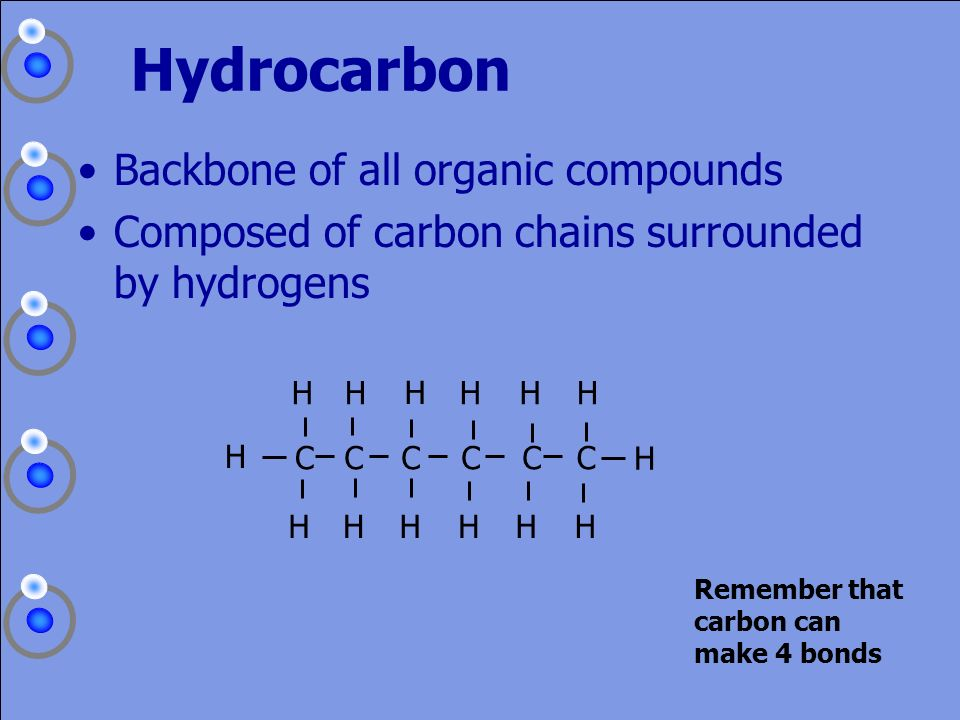 Hydrocarbon Backbone of all organic compounds