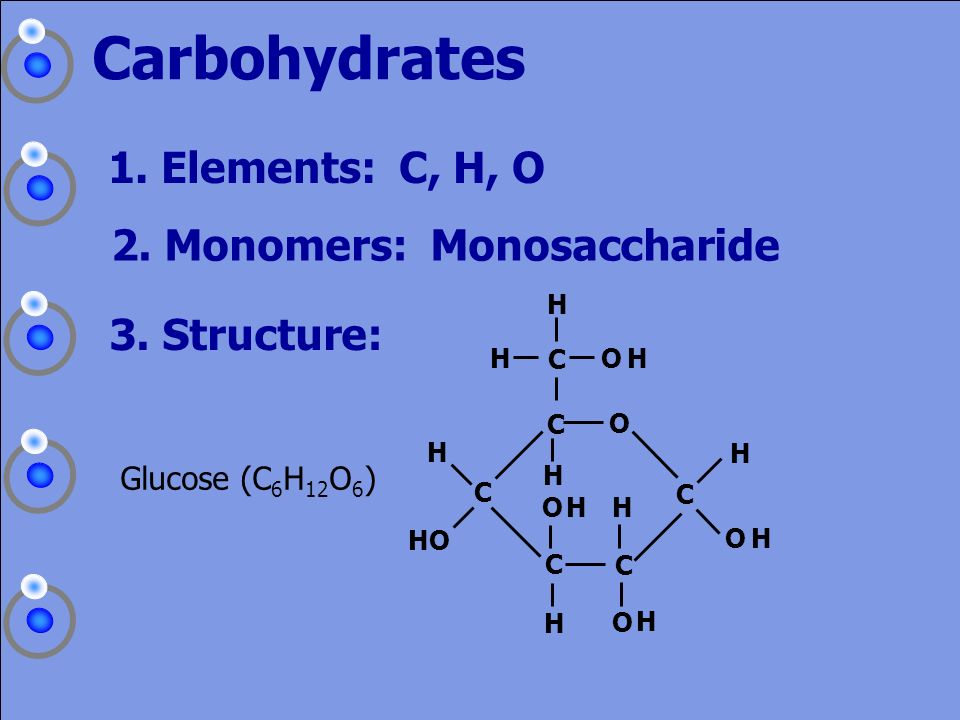 Carbohydrates 1. Elements: C, H, O 2. Monomers: Monosaccharide
