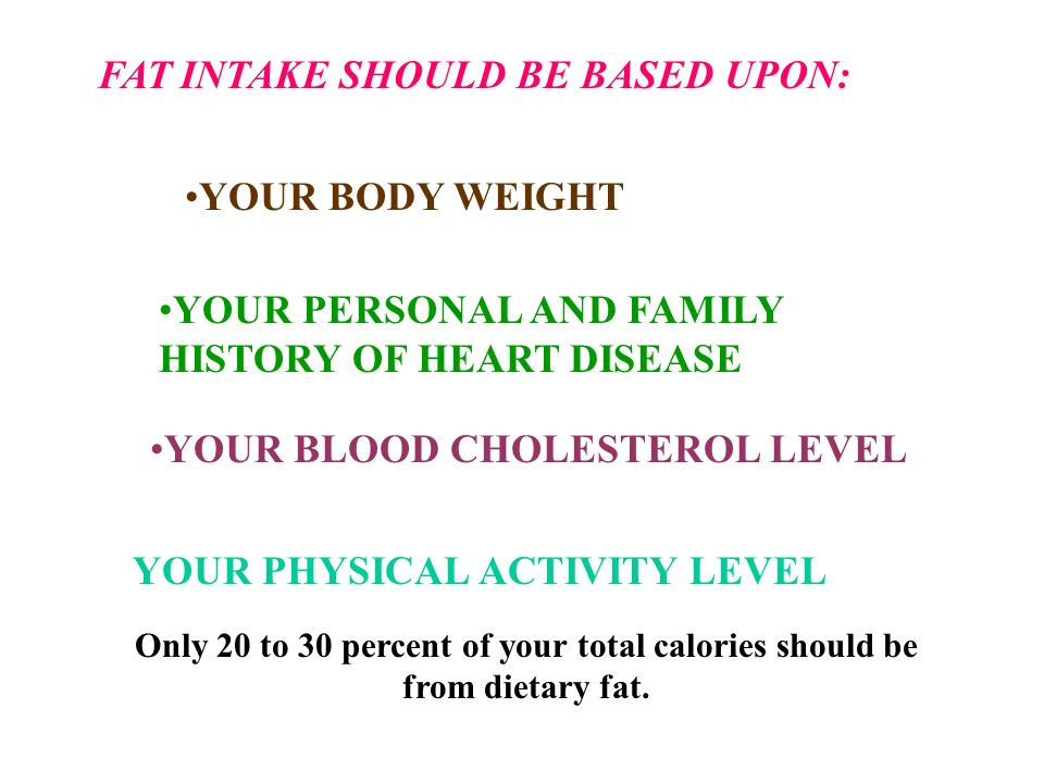 FAT INTAKE SHOULD BE BASED UPON: