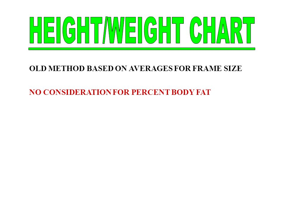 HEIGHT/WEIGHT CHART OLD METHOD BASED ON AVERAGES FOR FRAME SIZE
