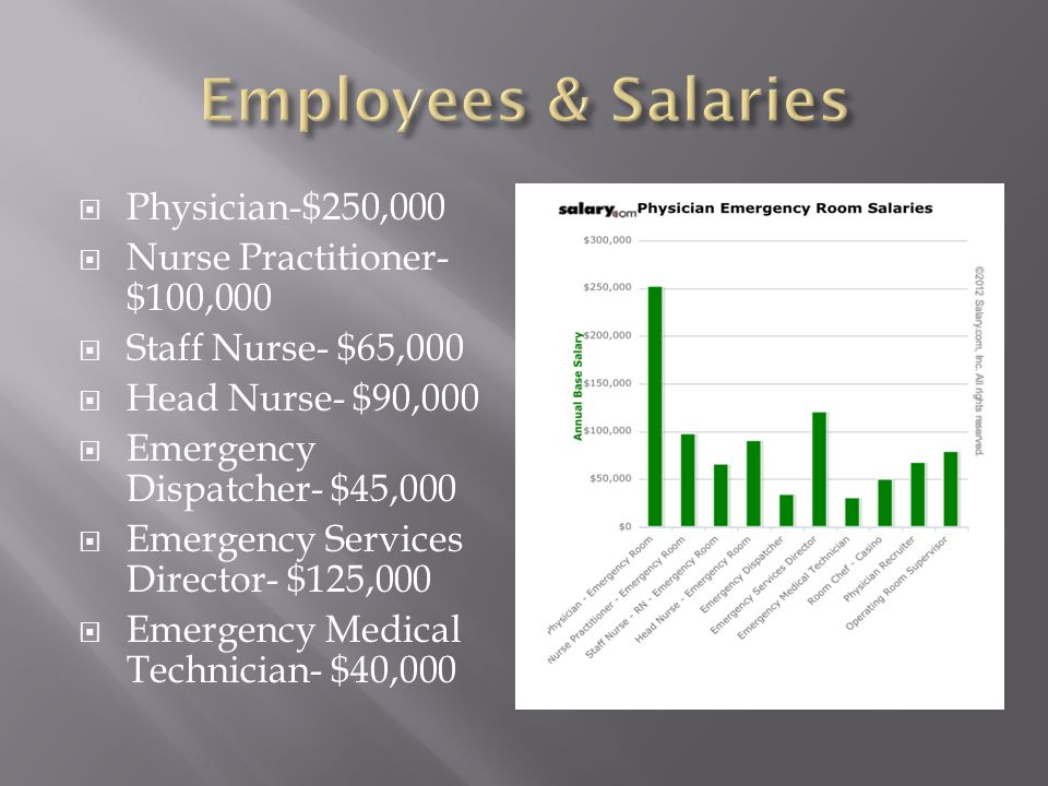 Best Emergency Room Technician Salary Pictures - Ancientandautomata ...
