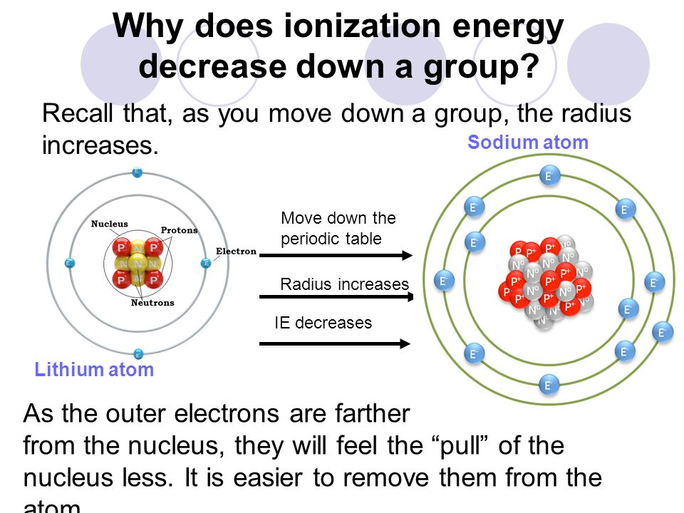 Why does ionization energy
