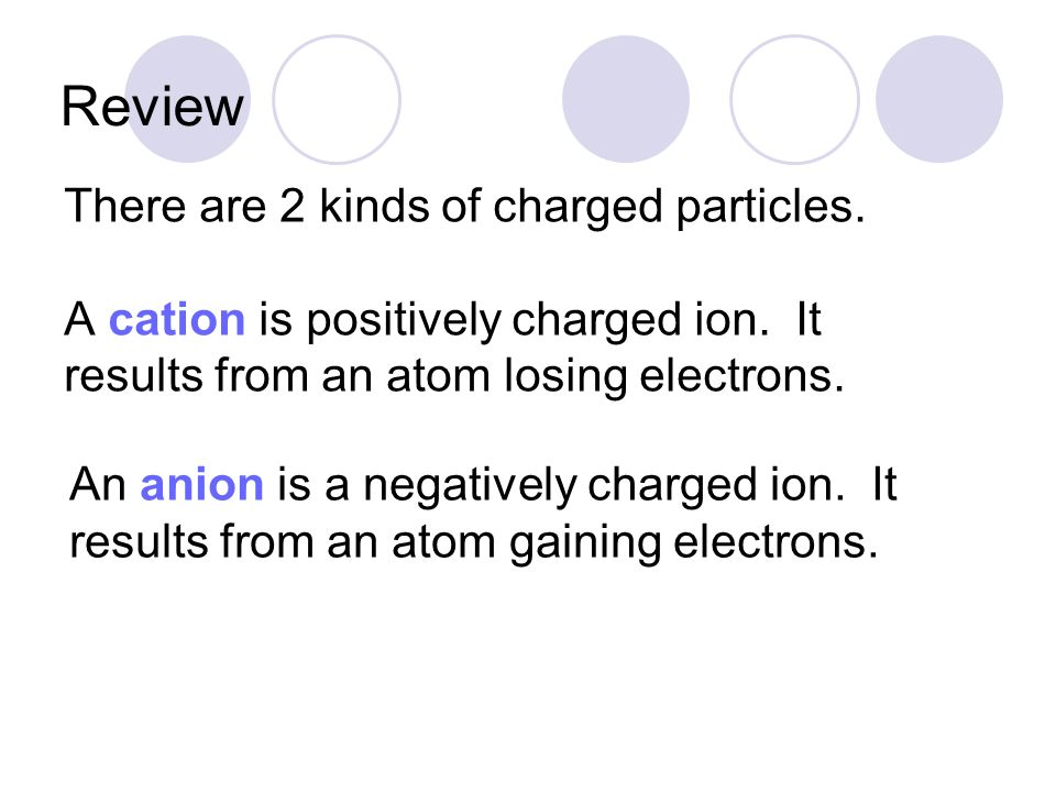 Review There are 2 kinds of charged particles.