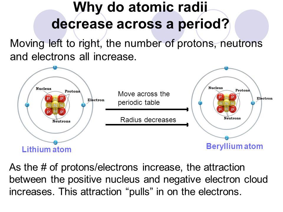 why do atomic radii decrease across a period - Periodic Table Left To Right Atomic Radius
