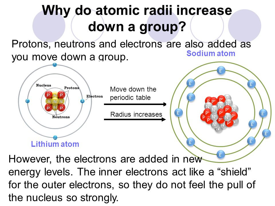 Why do atomic radii increase down a group