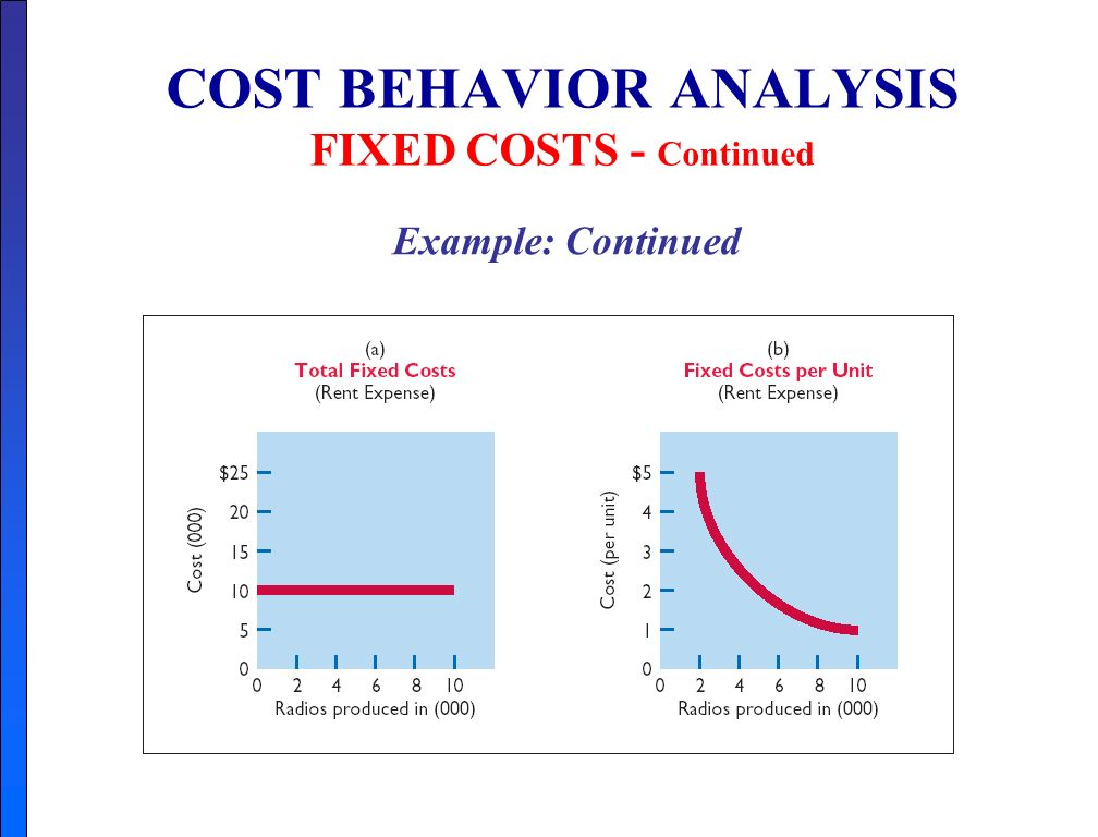 cost volume profit analysis example pdf