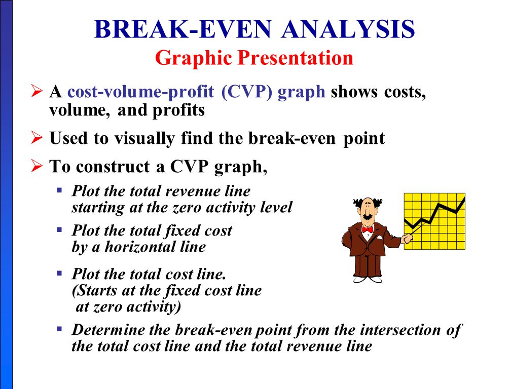 objectives of break even analysis Break-even analysis is a measurement system that calculates the break even point by comparing the amount of revenues or units that must be sold to cover fixed and and sell 2,500 units to cover the factory expenditures and had to produce 3,500 units in order to meet her profit objectives.