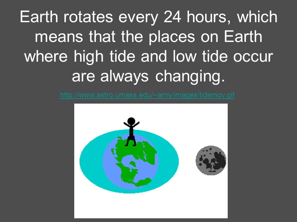 Earth rotates every 24 hours, which means that the places on Earth where high tide and low tide occur are always changing.