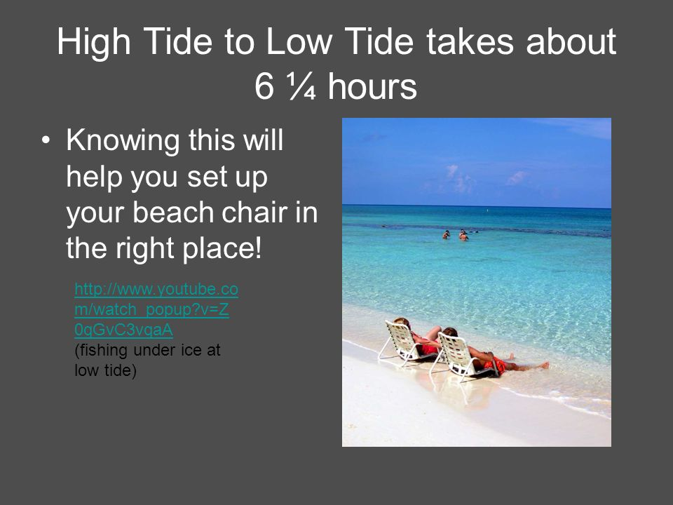 High Tide to Low Tide takes about 6 ¼ hours