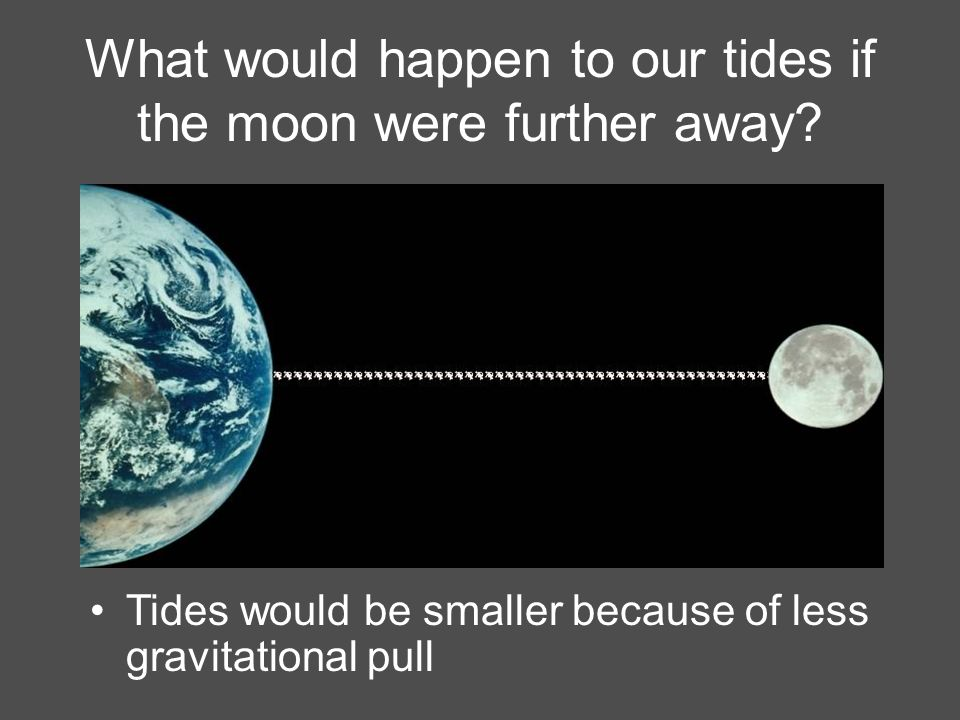 What would happen to our tides if the moon were further away