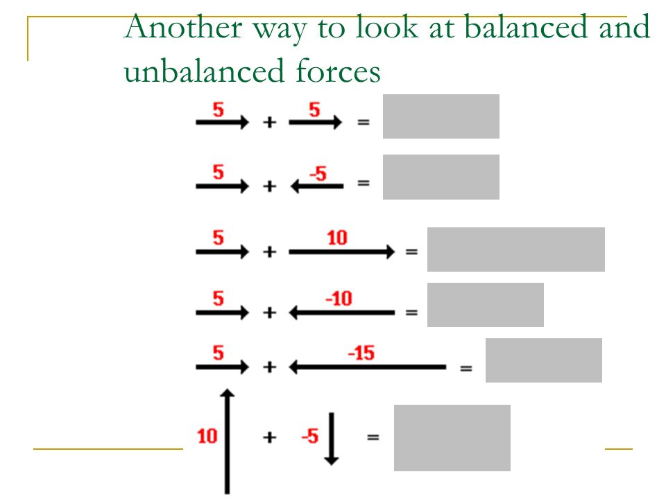 Unbalanced Forces Worksheet Worksheets For School - Toribeedesign