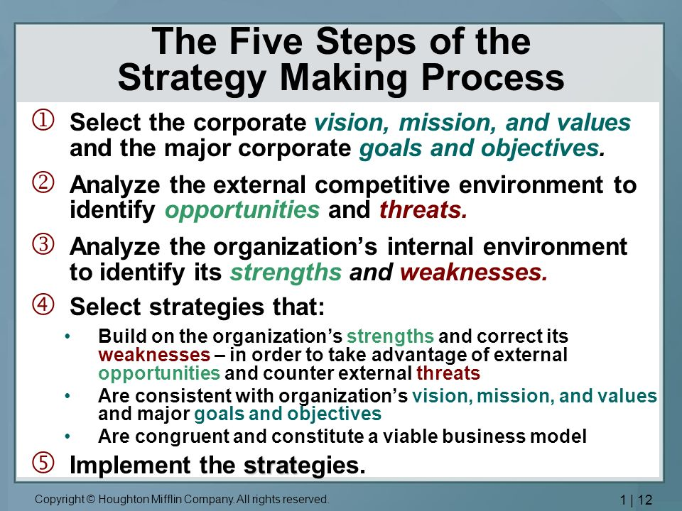 mission and objectives in internal environment