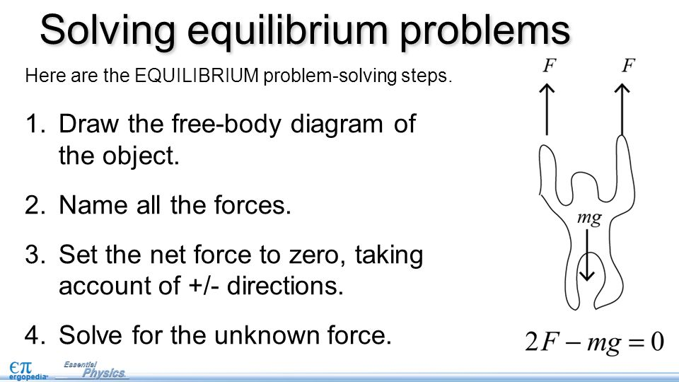 Steps To Solve Assignment Problem
