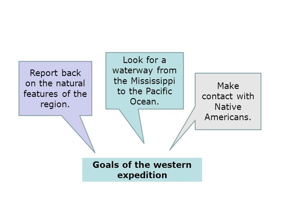 Goals of the western expedition