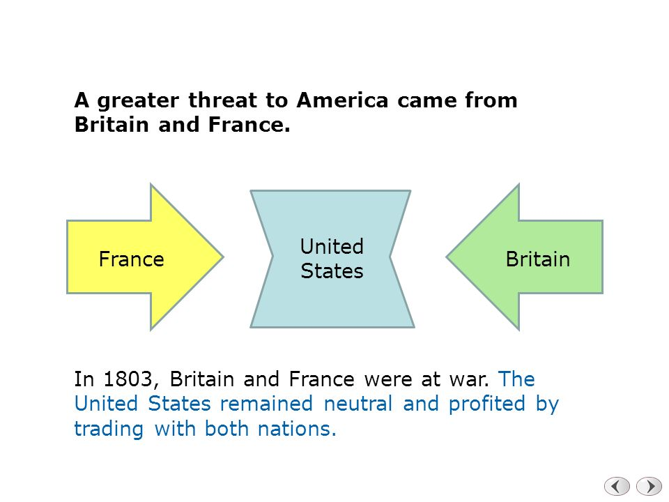 A greater threat to America came from Britain and France.