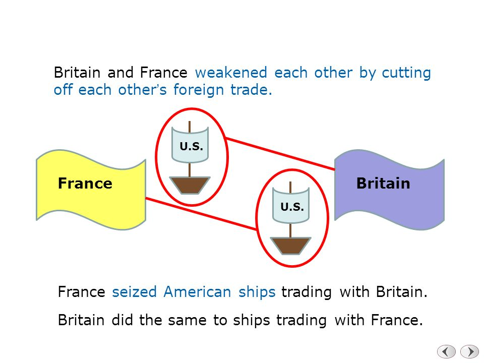 France seized American ships trading with Britain.