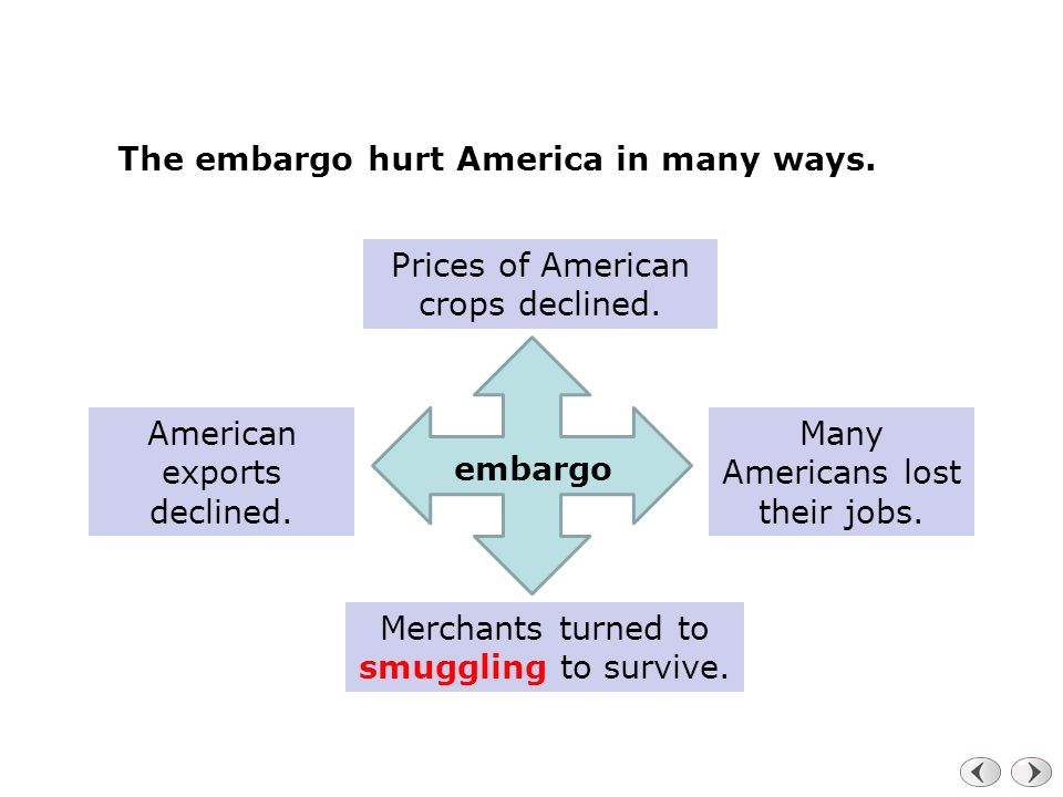 The embargo hurt America in many ways.