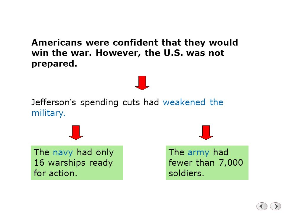 Americans were confident that they would win the war. However, the U.S. was not prepared.