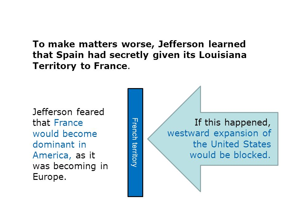 To make matters worse, Jefferson learned that Spain had secretly given its Louisiana Territory to France.