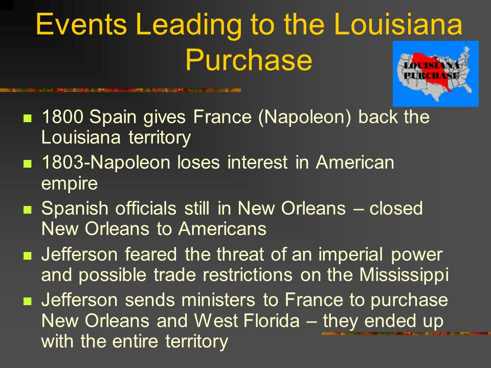 Events Leading to the Louisiana Purchase