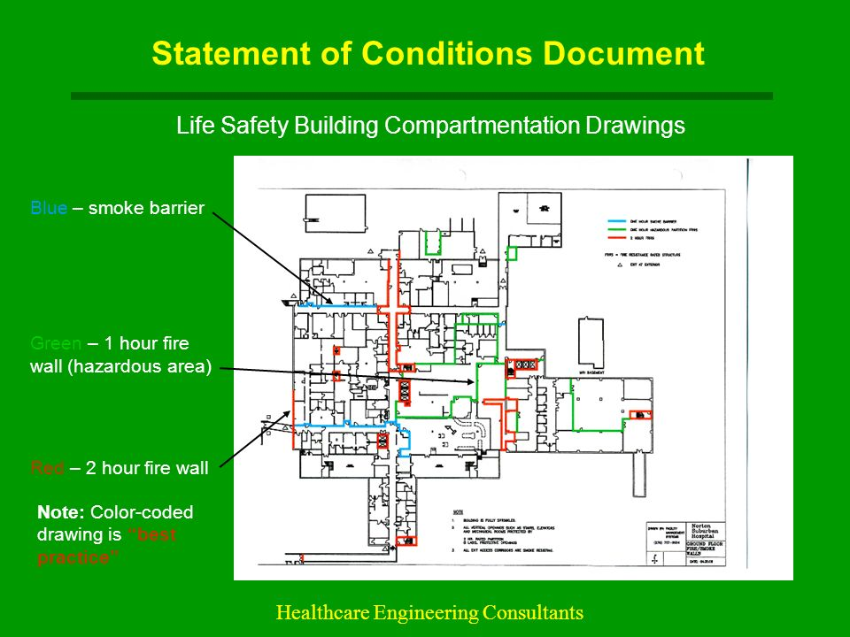 Engineering Documentation Best Practices : The life safety specialist surveyor ppt download