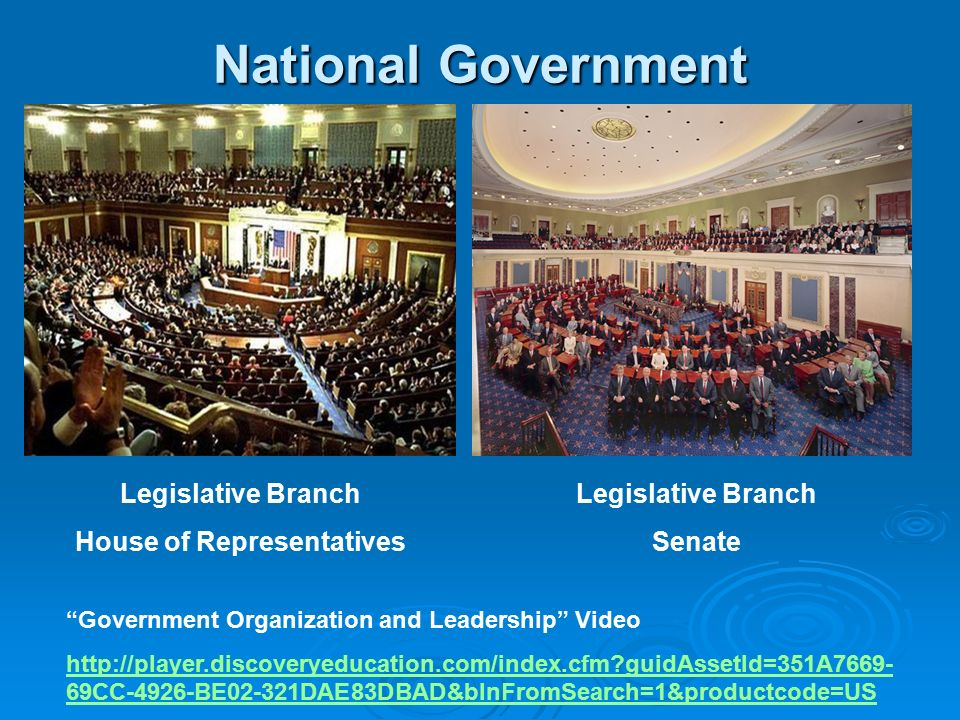 Chapter 1 national government
