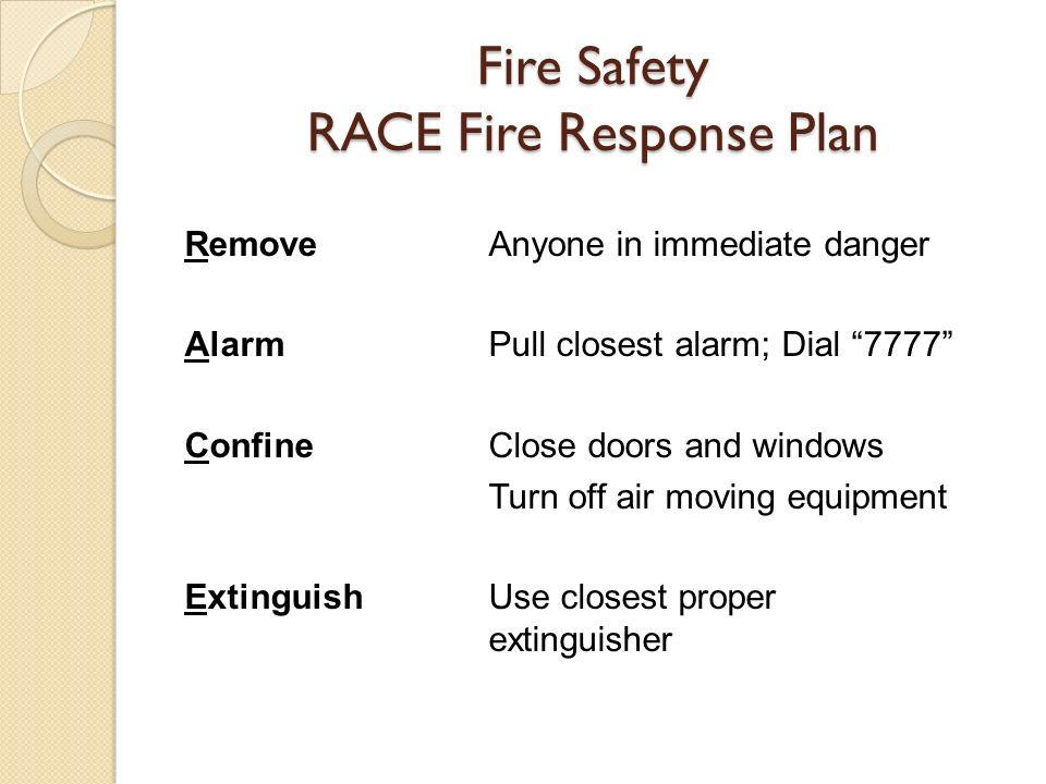 Fire Safety RACE Fire Response Plan