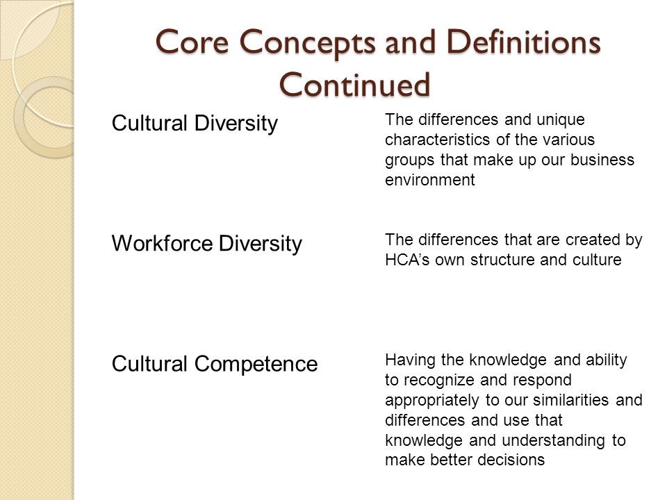Core Concepts and Definitions Continued