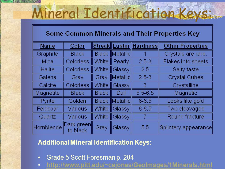 mineral identification worksheet checks worksheet. Black Bedroom Furniture Sets. Home Design Ideas