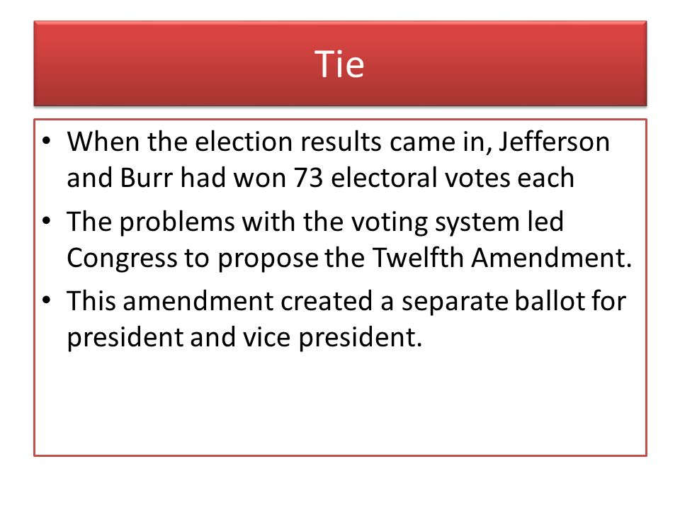 Tie When the election results came in, Jefferson and Burr had won 73 electoral votes each.