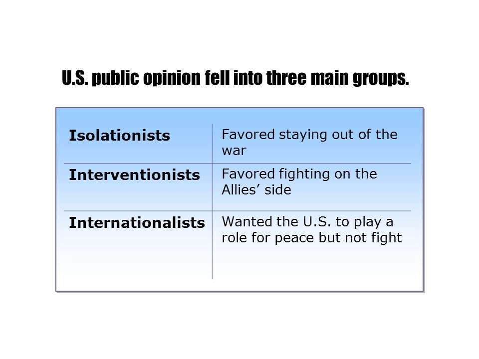 U.S. public opinion fell into three main groups.