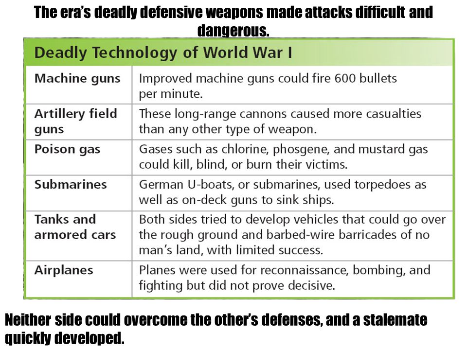 The era's deadly defensive weapons made attacks difficult and dangerous.