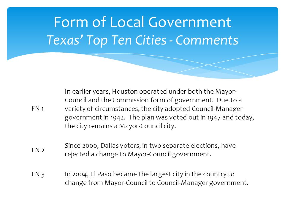 texas hometown governing articles