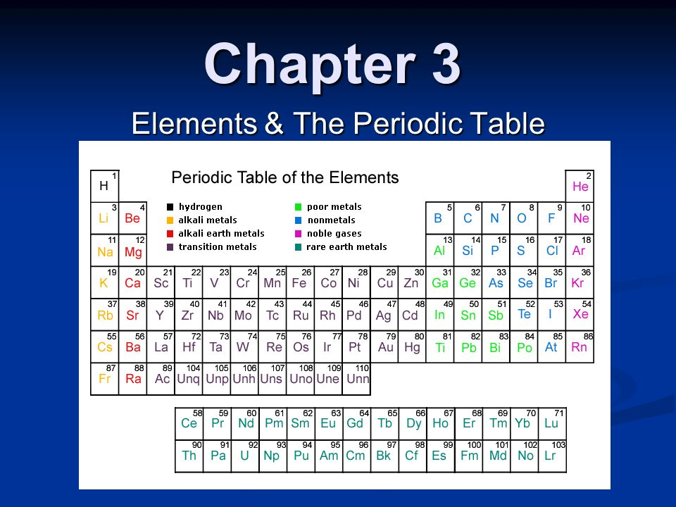 The periodic table wiki images periodic table of elements list au periodic table wikipedia best table 2018 urtaz Choice Image