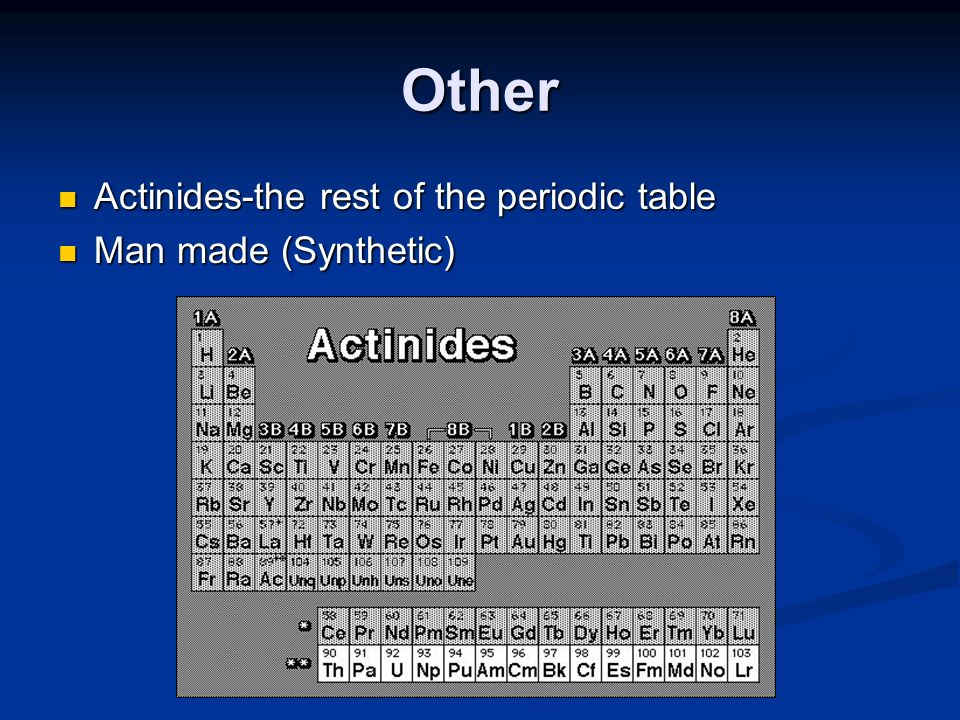 magnetic properties of lanthanides and actinides pdf