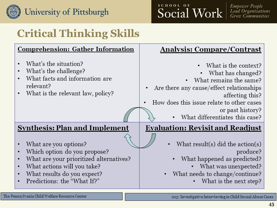 how do you teach critical thinking skills Orientation lecture series learning to learn: developing critical thinking skills learning centre 2 a useful definition of the type of critical thinking you need to develop at university level is.