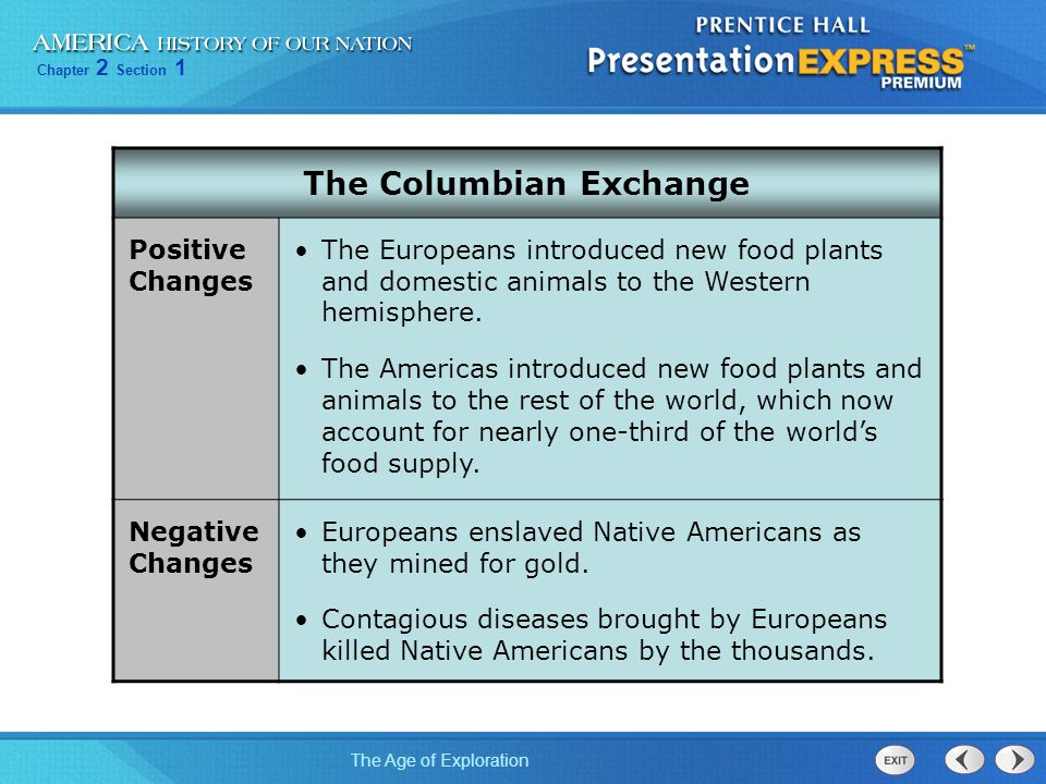 the negative changes brought by the europeans in america Transformed the daily lives of americans as much as—  as did millions of  immigrants from europe  to identify varied perspectives on the changes  brought by the industrial  how did people respond to what they perceived as  negative.