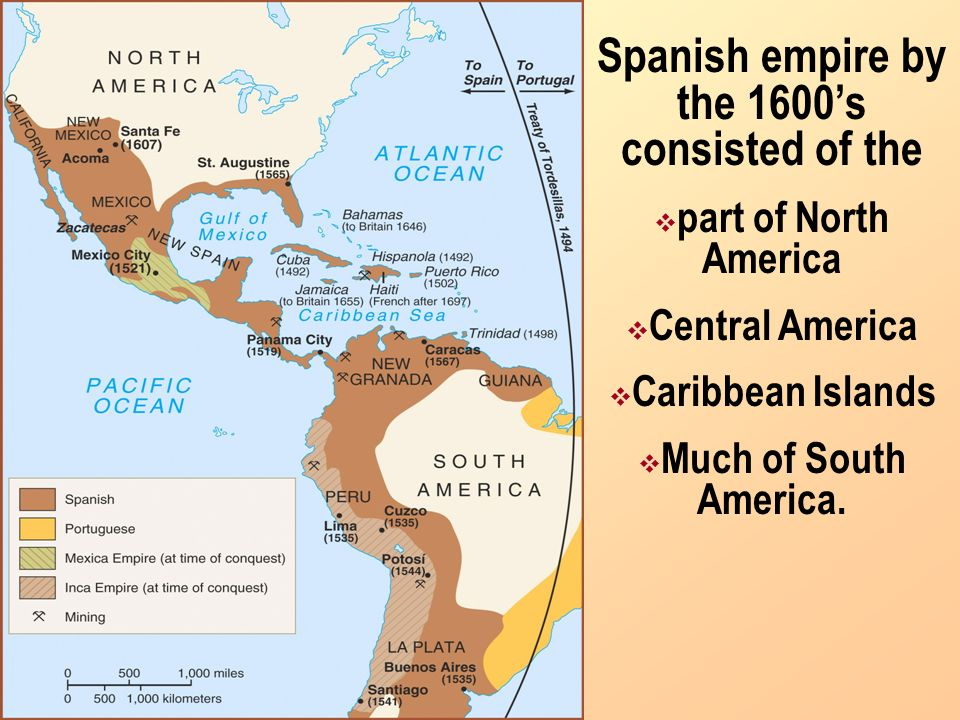 compare spanish and french colonization of north america