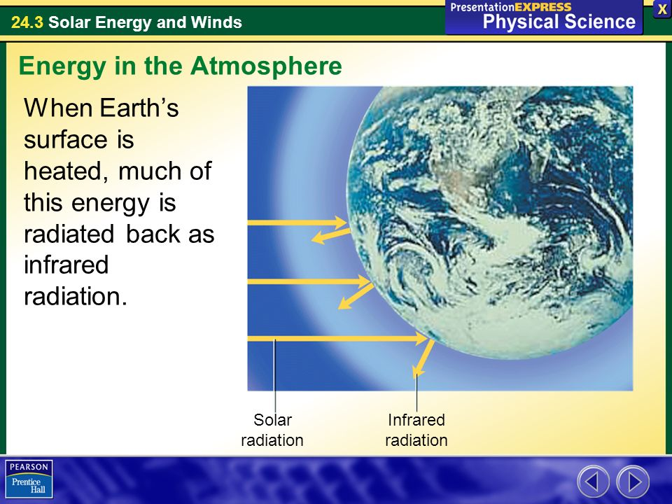 20% of incoming sunlight absorbed by clouds and gases - ppt video ...