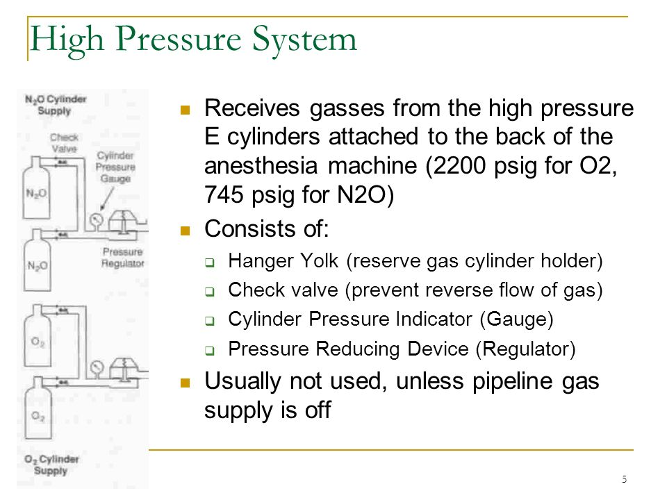 Introductory Lecture Series The Anesthesia Machine Ppt