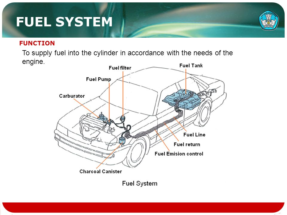 Fuel System Function To Supply Fuel Into The Cylinder In Accordance With The Needs Of The Engine