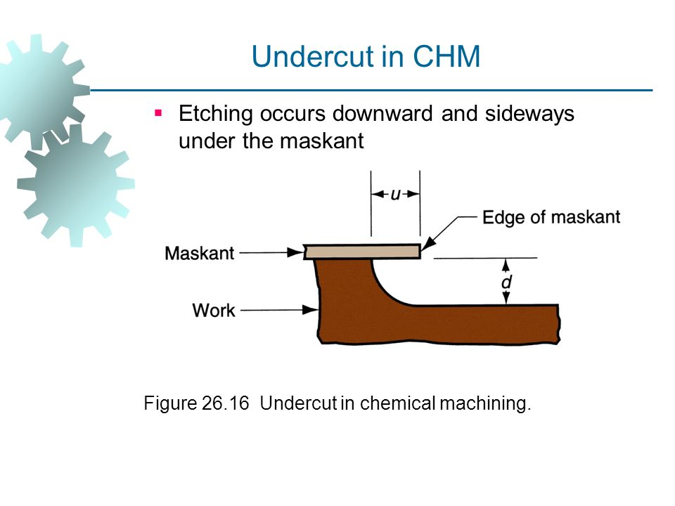 chemical machining Chemical machining (chm) is a nontraditional process in which material removal occurs through contact with a strong chemical.