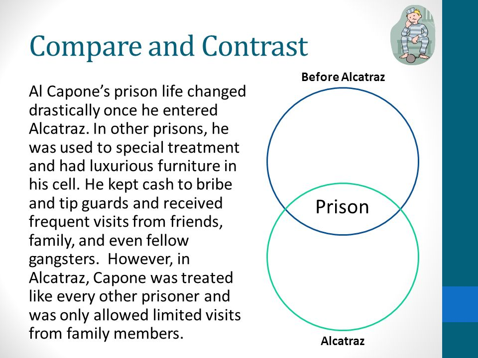 Being grounded and being in jail compare and contrast