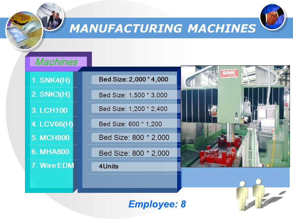 A tech solution in gwangju korea ppt download for Bed tech 3000
