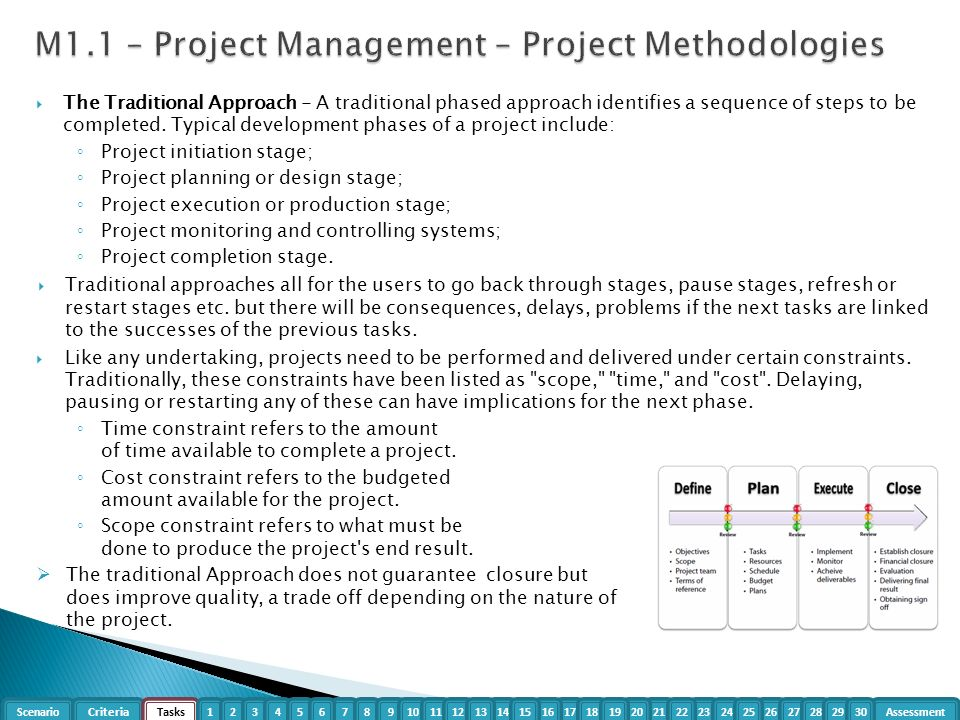 Project planning with it y 601 ppt download for Traditional project management methodology